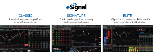 In-Depth Review of the eSignal Trading Platform