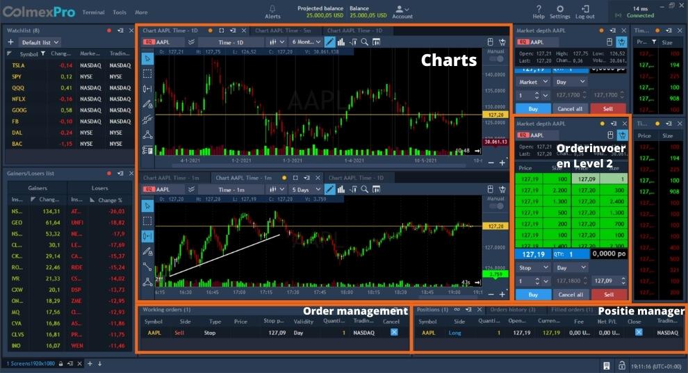 colmex-pro-trading